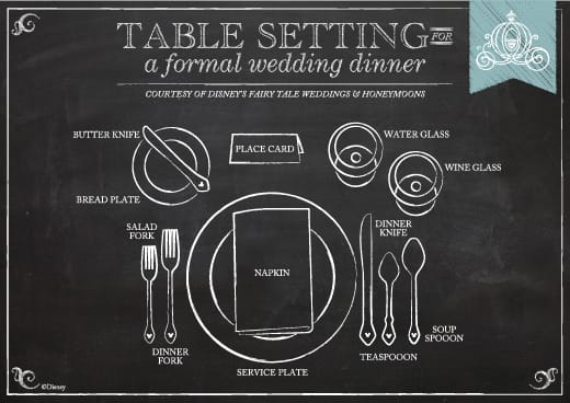 Just remember that a wedding day is about having fun and enjoying great company...and there are always more utensils in the kitchen if you happen to mix ... & Formal Table Setting 101 | Disney Weddings