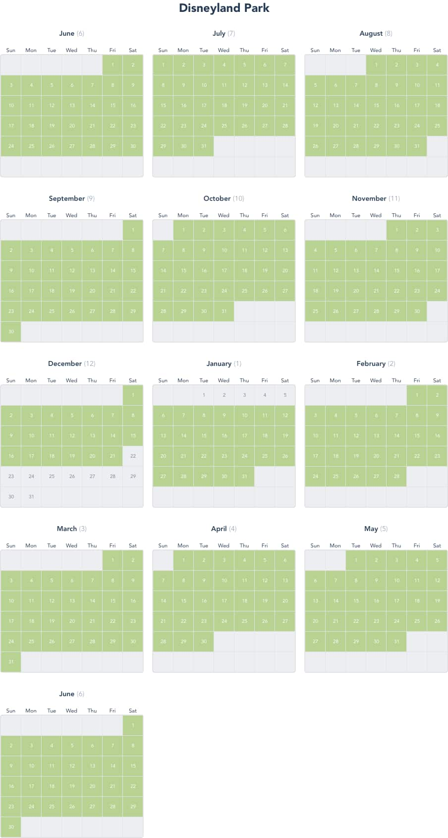 Blockout dates for the next 13 months follow. To avoid interruption, do not scroll, swipe or tab. For the Disney Signature Annual Passport, these are the currently scheduled blockout dates for Disneyland Park. December 22, 2018 to January 5, 2019.