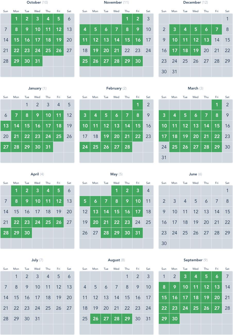 Disney pass blockout dates in Sydney